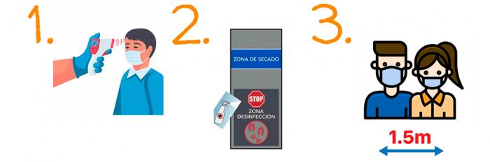medidas-pasos1
